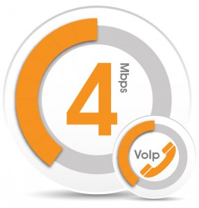 4mb+voip